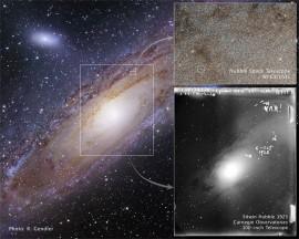 Galactic-Archeology