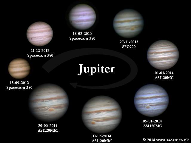 Jupiter-Imaging-Evolution-SCarr