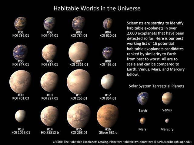 Exoplanets-2