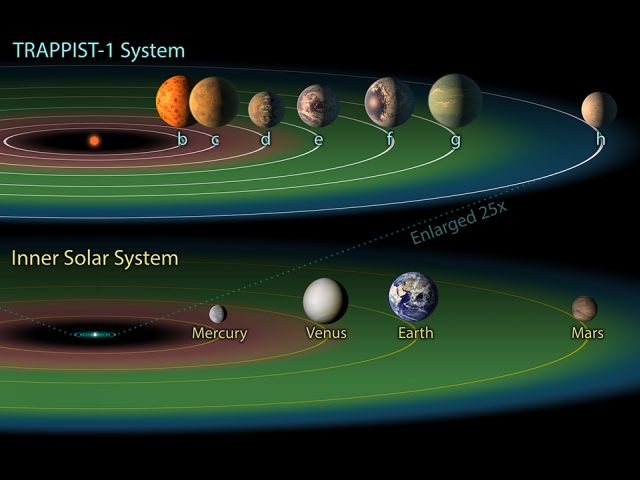 Exoplanets-3