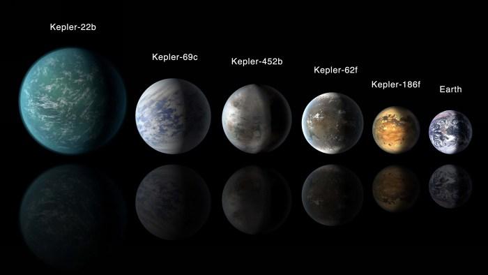 Exopplanets-0