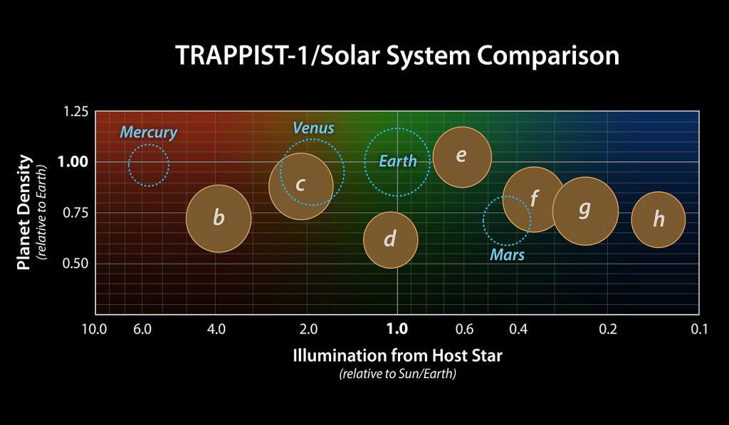 Trappist-2-0-1
