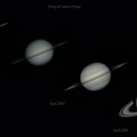 Saturn Sequence Captured over a number of months